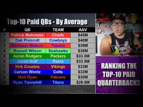 Ranking the Top-10 Highest Paid Quarterbacks 🔥🔥🔥