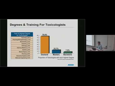"""Robert Dunn, PhD 