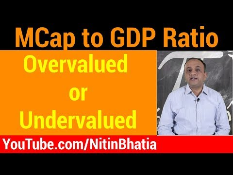 Market cap to GDP Ratio - Overvalued or Undervalued [HINDI]