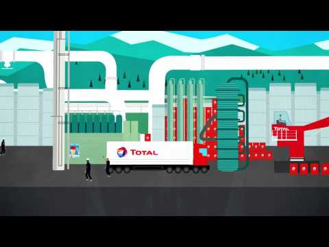 Total Gas & Power - The Total Picture