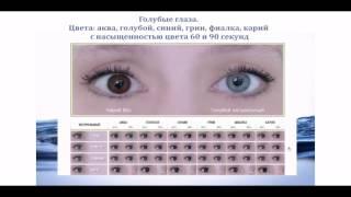 Примерка контактных линз