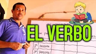 Zapętlaj ¿Qué es el VERBO? - Wilson Te Enseña   WILSON TE EDUCA