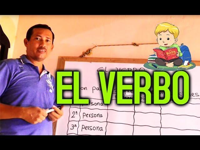 ¿Qué es el VERBO? - Wilson Te Enseña