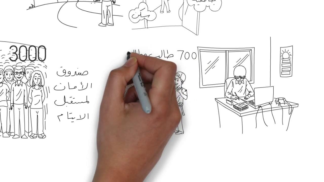 صندوق الأمان لمستقبل الأيتام - تعرف على خالد