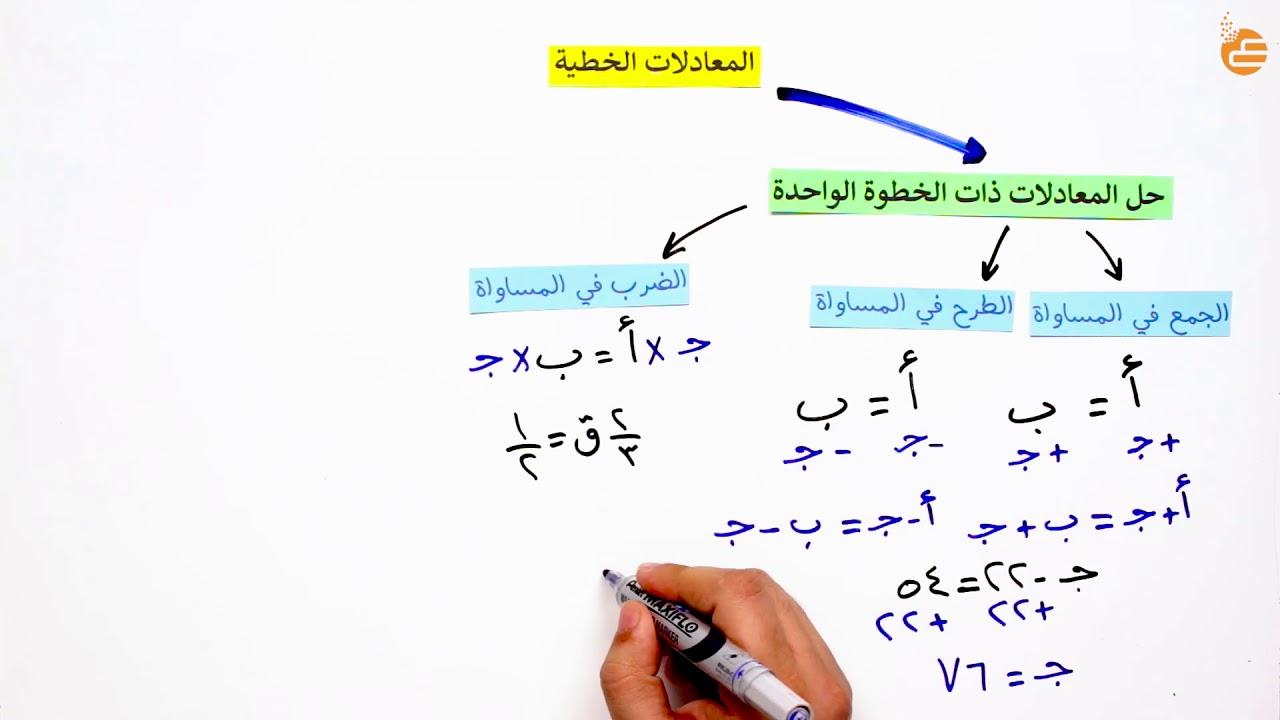 مراجعات عين حل المعادلات ذات الخطوة الواحدة ومتعددة الخطوات Youtube