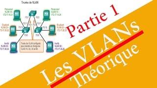 Les VLANs -Partie 1 -Théorique - En Darija