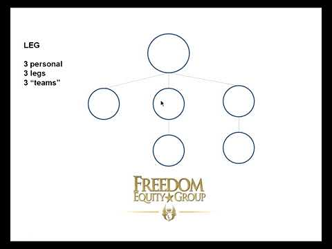 Freedom Equity Group FEG Compensation Plan Best Comp Plan in the