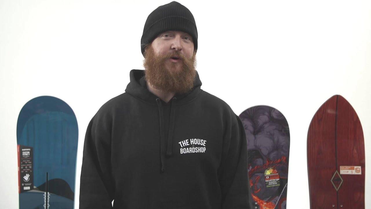 Snowboard Sizing Charts and Calculator