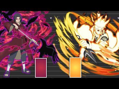 Power Level: Itachi Vs. Minato - Naruto   TheoryTv - Meliodas