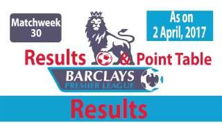ENGLISH PREMIER LEAGUE Matchweek 30 : Results, Goals , Point Tables | (02/04/2017)