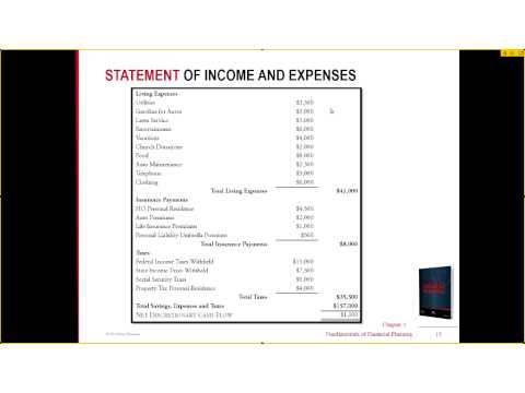 Ch 4   Financial Statements