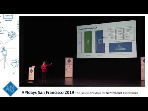 Banking-as-a-Service: The New API Stack For Banks, Susan French, Head Of Product Open Platform, BBVA