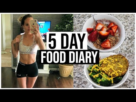 5 DAY FOOD DIARY  What I Ate This Week  Renee Amberg