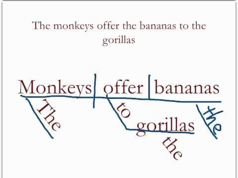 Diagramming Sentences Review 1 Youtube
