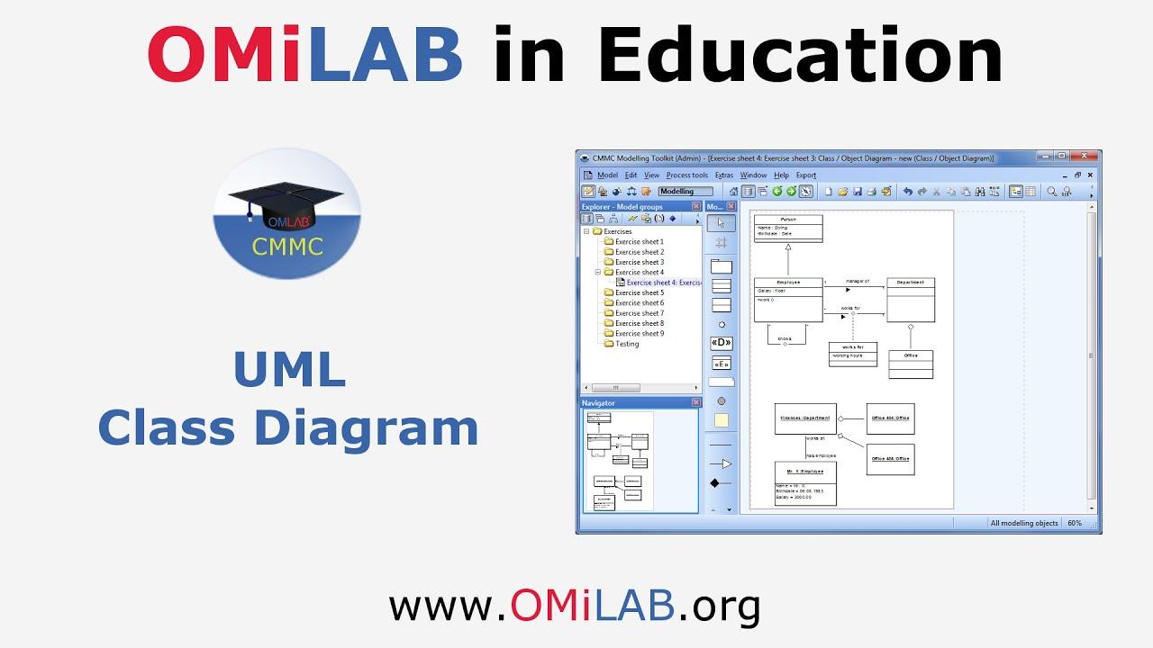 Conceptual modeling methods classics uml class diagram modeling conceptual modeling methods classics uml class diagram modeling pooptronica Image collections