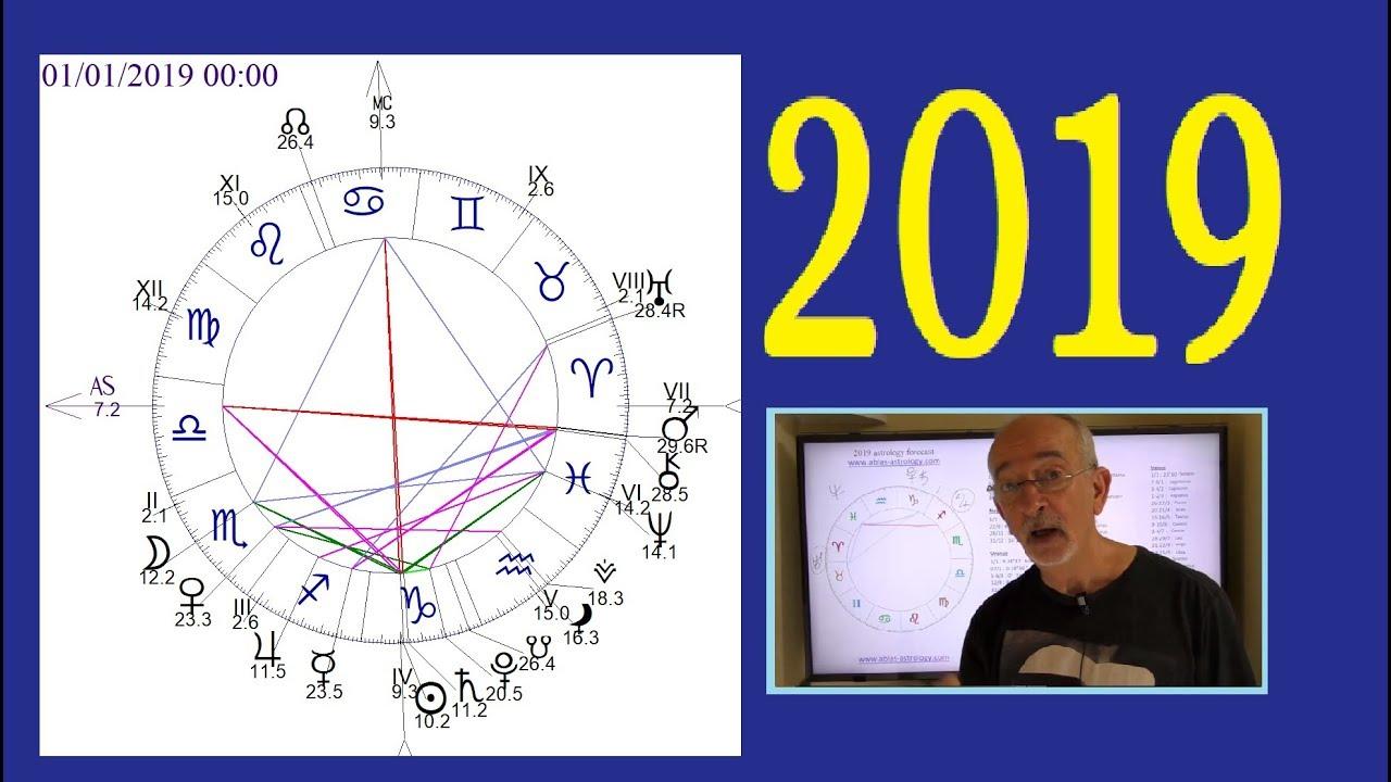 Monthly Astro Calendar January , Astrology Horoscope Calendar Online
