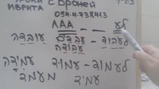 Урок иврита с Броней. Грамматика.  Правило 1 когда писать букву ע