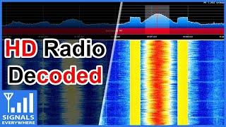 HD Radio RTL-SDR Decoding vs Analog Radio