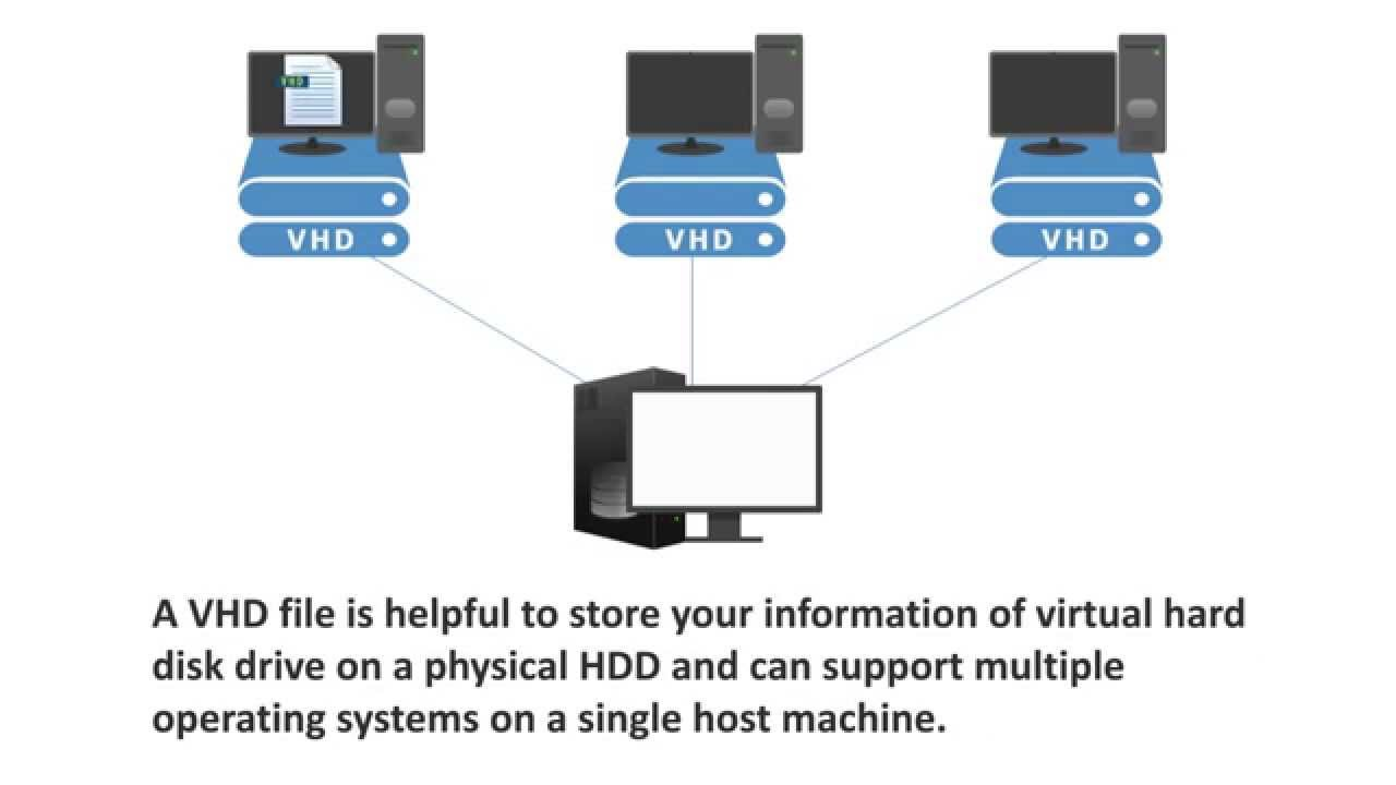 VHD Recovery Tool to Extract VHD Files from Corrupt & Damaged