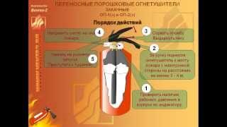 видео Стенд «Первичные средства пожаротушения» (3 кармана А4 + 1 плакат)
