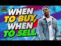 How to Avoid Losing More Money Than You Profit in Forex ...