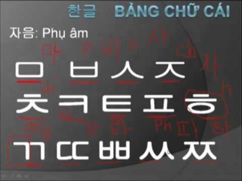 Học tiếng Hàn Quốc   Bảng chữ cái phần 2