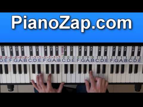 How To Play The Vision Of Love - Kris Allen On Piano Tutorial