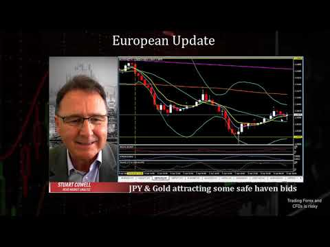 JPY & Gold attracting safe haven bids | April 8th, 2019