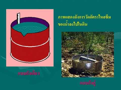 วิชาชลประทานเพื่อการเกษตร(บทที่ 3 การกำหนดการให้น้ำแก่พืช) EP.3