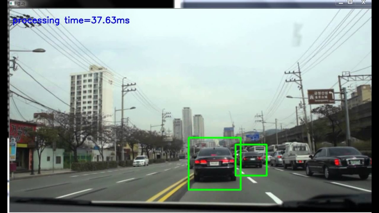 Car Detection Doovi