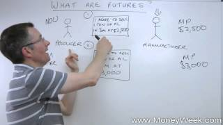 Understanding Futures - Stocks & Options Trading.