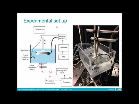 Rapid Spatial Mapping of HIFU fields Using a Planar Fabry-Perot Interferometer