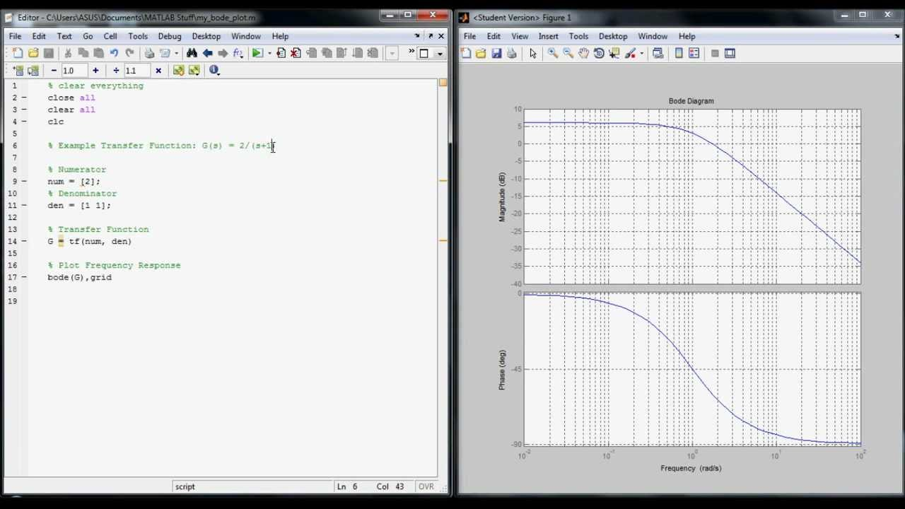 how to make a bode plot using matlab youtube : bode diagram matlab - findchart.co