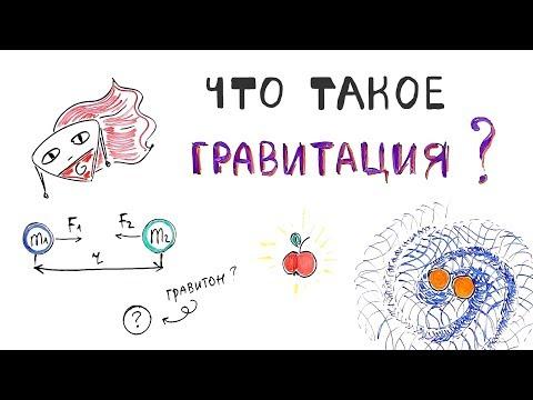 Гравитация | 4 фундаментальных взаимодействия