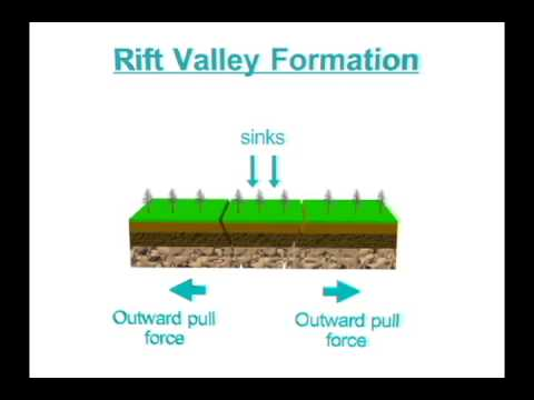 Rift valley formation process