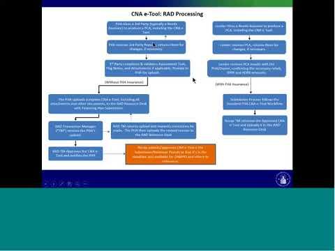 Using HUD's CNA e Tool for RAD Transactions 12.07.17