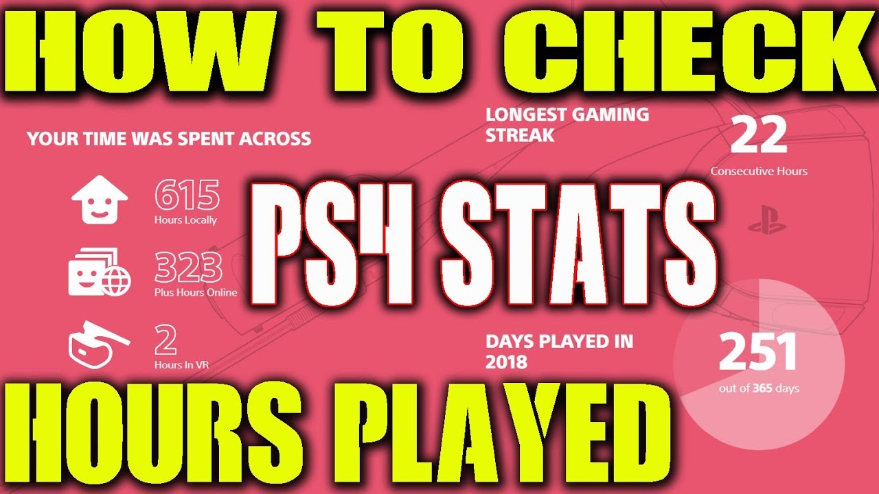 How to Check PS4 STATS – PlayStation Hours Played, Trophies & More
