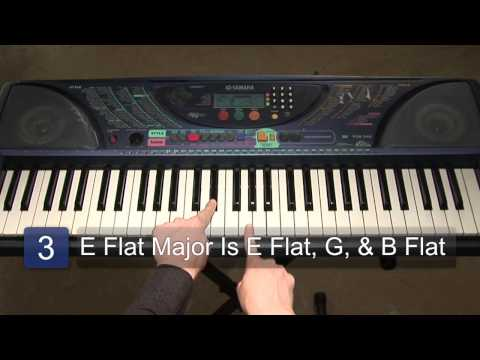 Finding E Flat Major & E Flat Minor for Basic Piano Chords : Piano Lessons