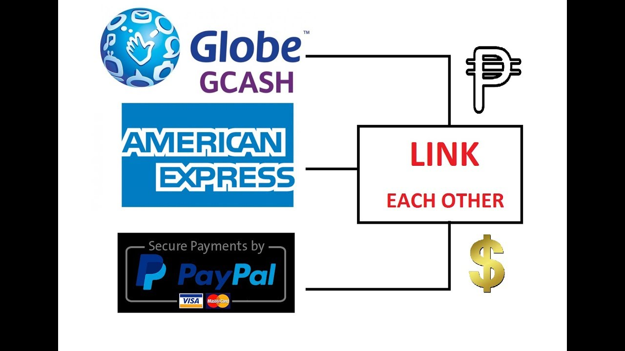 how to link paypal