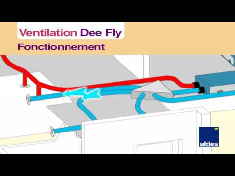 ventilation double flux dee fly youtube. Black Bedroom Furniture Sets. Home Design Ideas