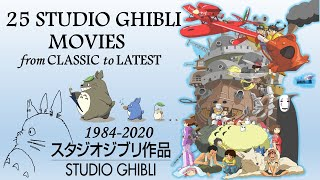 25 Studio Ghibli Movies List in Order (From Classic to Latest 2020)