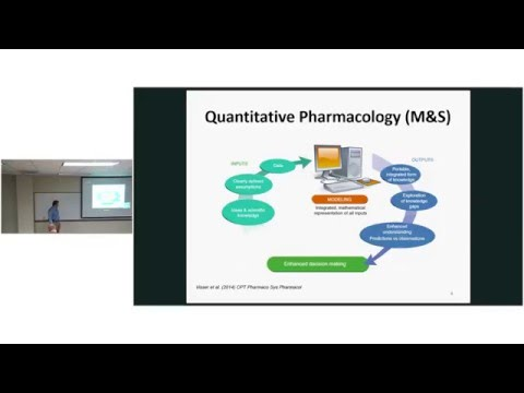 Modeling and Simulation as Applied to Drug Development and Regulatory Decision Making