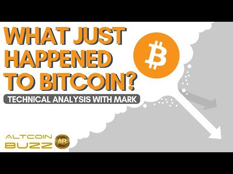 Where is Bitcoin price headed now? BTC Technical Analysis
