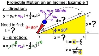 Physics - Mechanics: Projęctile Motion on an Incline (1 of 7) Example 1