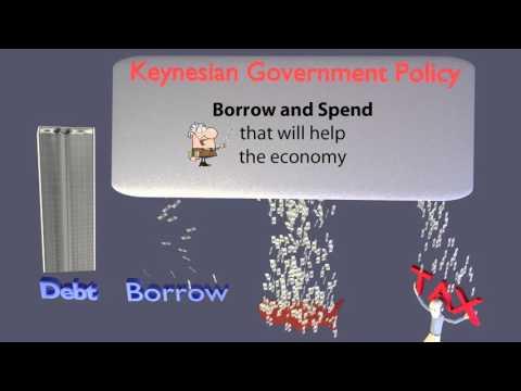 Keynesian Economics Fallacy