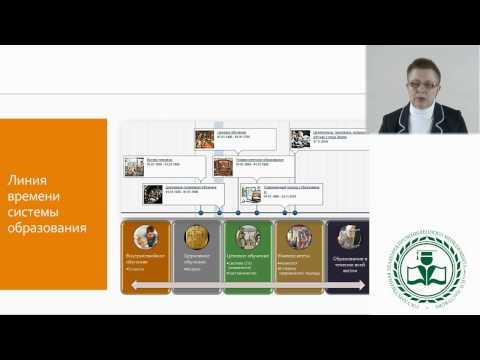 Обучение по циклу Организация здравоохранения и