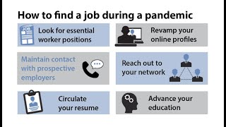 Job hunting during the COVID-19 pandemic