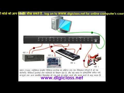 03MM07 Animation Tutorial in Hindi (MIDI - Musical Instrument Digital Interface)