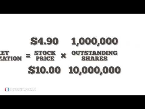 SBO33 PRESENT - Whats A Company Worth And Who Determines Its Stock Price - Video  Investopedia.mp4