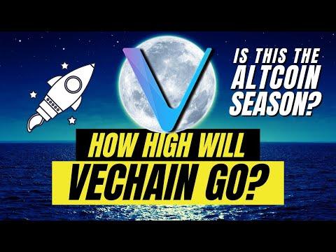 VeChain Price Prediction 2020 VET | New Altcoin Season?! | Cardano ADA, Ethereum ETH